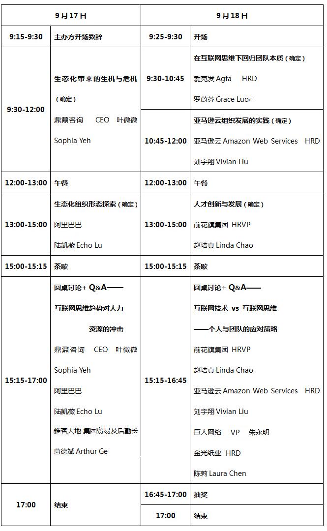 2015中国人力资源卓越实践峰会